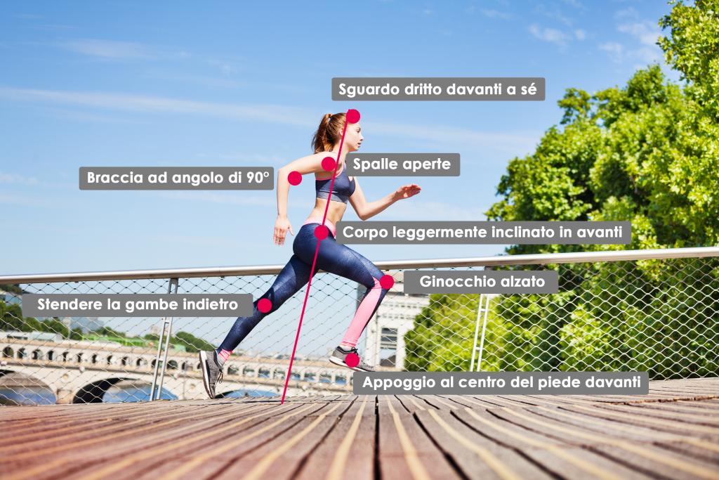 Correre fa bene o male? Ecco 5 cose da sapere